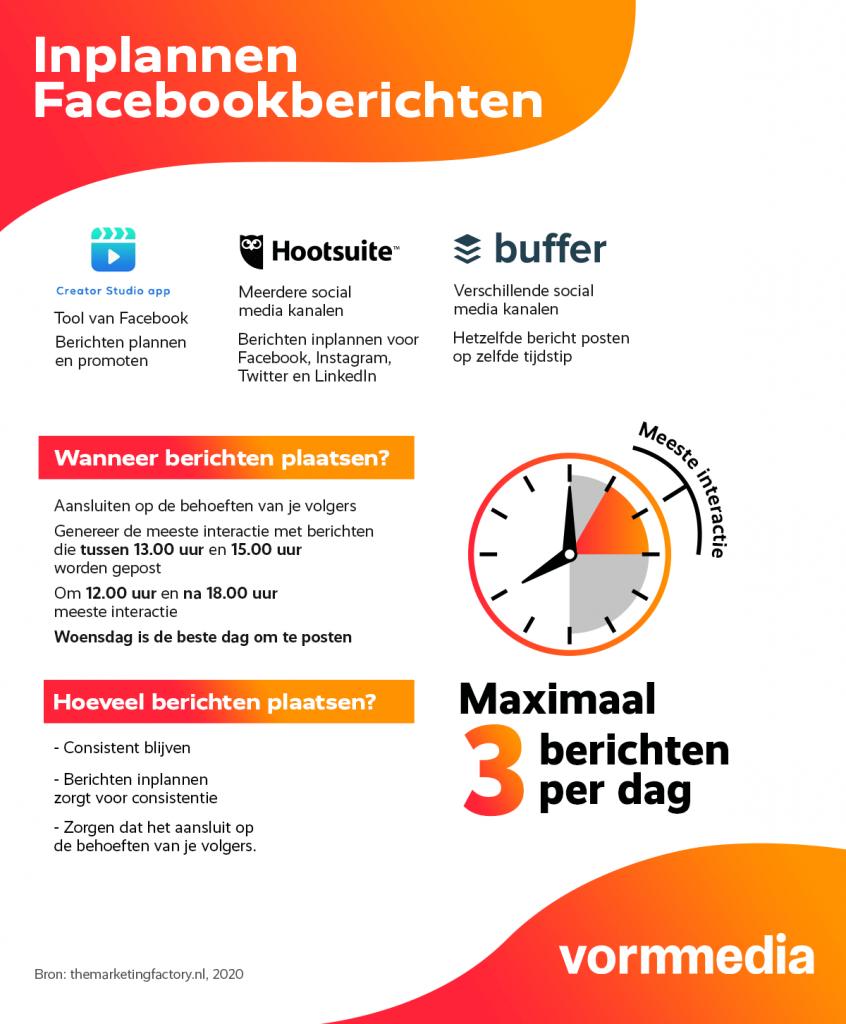 Infographic Facebook